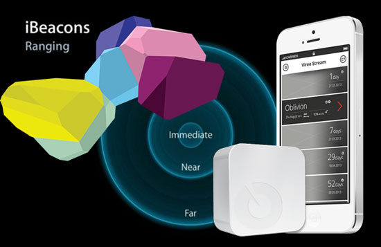 iBeacons: a tool just for retail?